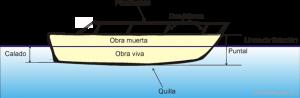 calado barco