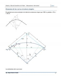 curva simple