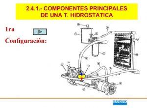 hidrostatico
