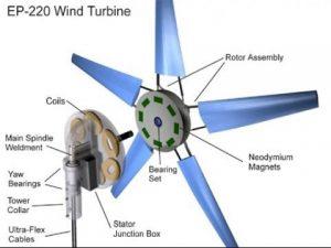 motor eolico
