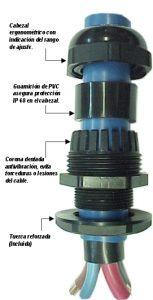 prensacable