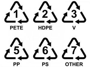 pvc simbolo
