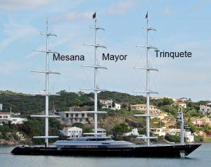 trinquete barco