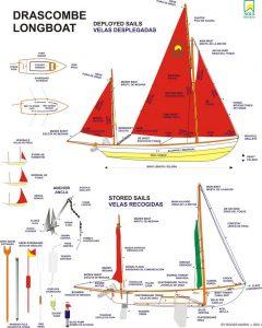 velas nauticas